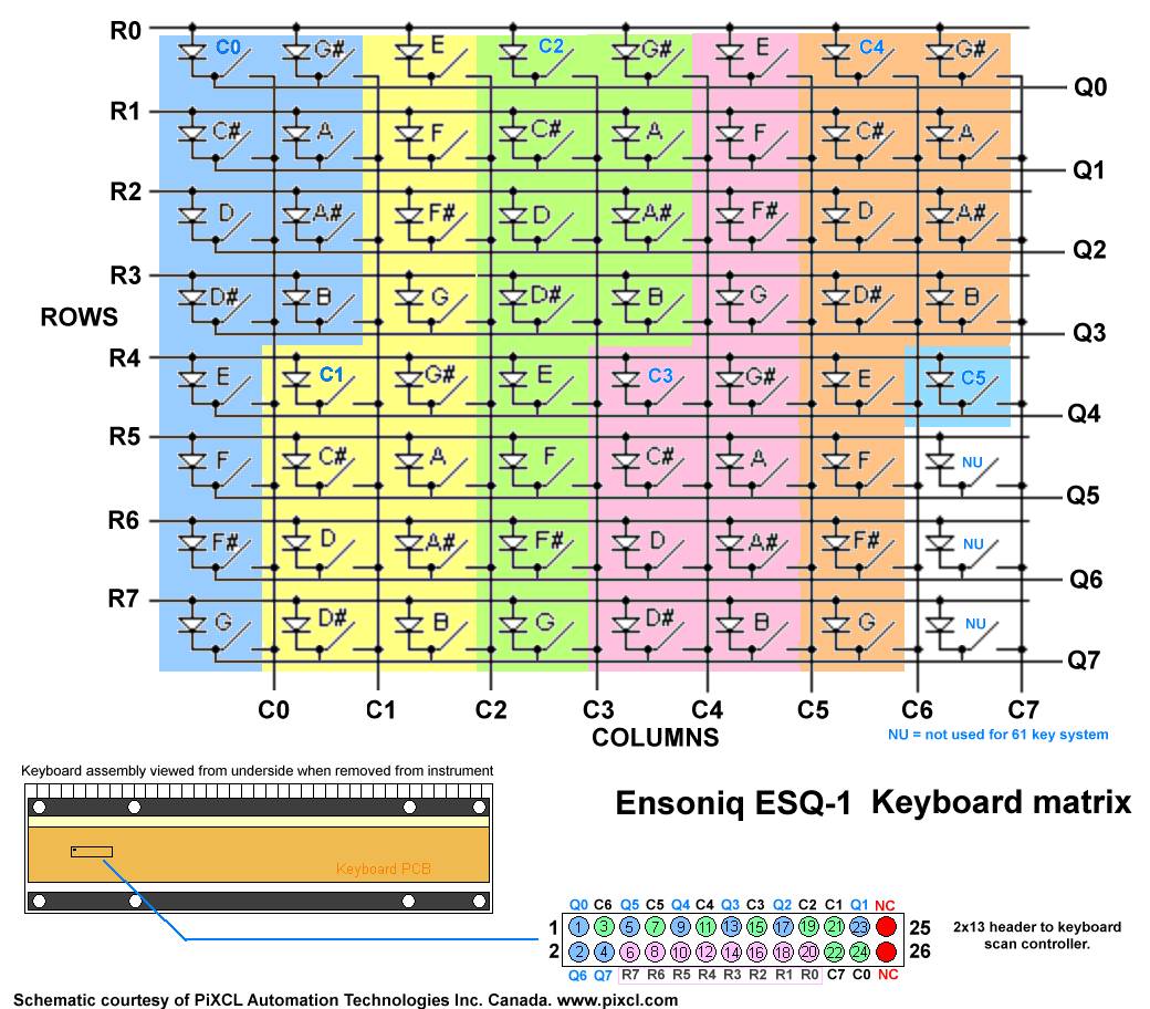 ESQ-1 Keyboard schematic